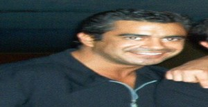 Rorrostgo 44 years old I am from Santiago/Región Metropolitana, Seeking Dating Friendship with Woman