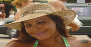 Alinecarneiro 32 years old I am from Itaperuna/Rio de Janeiro, Seeking Dating Friendship with Man