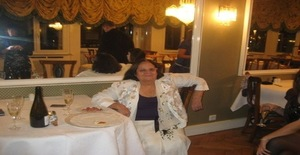 Querida1900 78 years old I am from Mulhouse/Alsace, Seeking Dating Friendship with Man