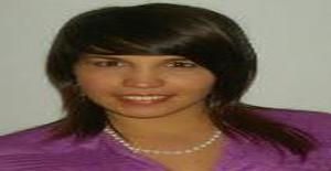 Yoymimusica 24 years old I am from Caracas/Distrito Capital, Seeking Dating Friendship with Man