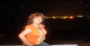 Mileoncitauno 48 years old I am from Lima/Lima, Seeking Dating Friendship with Man