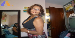 Busco amor 59 years old I am from Machala/El Oro, Seeking Dating Friendship with Man