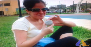 Prinss 32 years old I am from Guayaquil/Guayas, Seeking Dating Friendship with Man