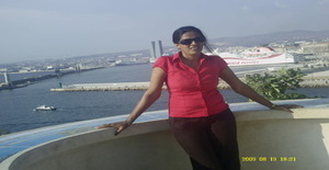 Hosanna 51 years old I am from Carouge/Geneva, Seeking Dating Friendship with Man
