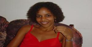 Mahevi 38 years old I am from Maputo/Maputo, Seeking Dating Friendship with Man