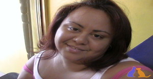 Norelkis_thais 39 years old I am from Turmero/Aragua, Seeking Dating Friendship with Man