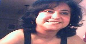 Liamar_caires 54 years old I am from Caracas/Distrito Capital, Seeking Dating Friendship with Man