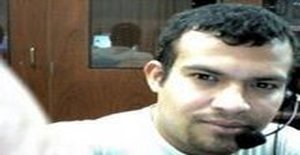Caballerodedios 35 years old I am from Asunciòn/Asuncion, Seeking Dating Friendship with Woman