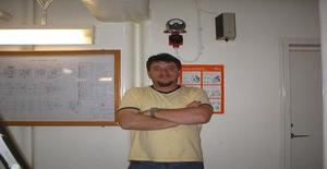 Capitanflipper 50 years old I am from Quito/Pichincha, Seeking Dating Friendship with Woman