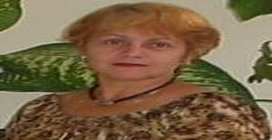 Hotred 58 years old I am from Ciudad de la Habana/la Habana, Seeking Dating Friendship with Man