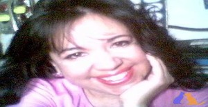 Vapecris 47 years old I am from Mexico/State of Mexico (edomex), Seeking Dating Friendship with Man