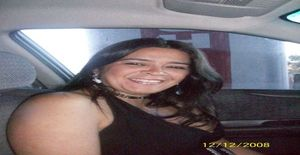 Holahellokitty 51 years old I am from Caracas/Distrito Capital, Seeking Dating Friendship with Man