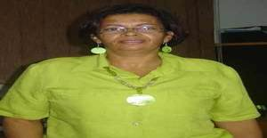Seque 58 years old I am from Luanda/Luanda, Seeking Dating Friendship with Man