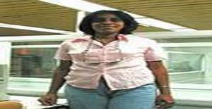 Caribena2006 59 years old I am from Ciudad de la Habana/la Habana, Seeking Dating Friendship with Man