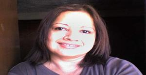 Pagogi 55 years old I am from Guanajuato/Guanajuato, Seeking Dating with Man