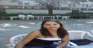 Vanessamel 40 years old I am from Lisboa/Lisboa, Seeking Dating Friendship with Man