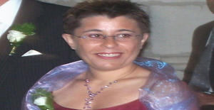 Titclem 47 years old I am from Winnezeele/Nord-pas-de-calais, Seeking Dating Friendship with Man